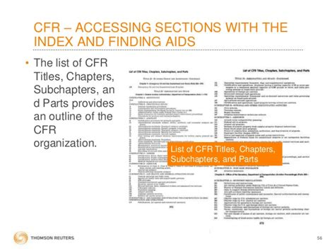 list of cfr sections affected administrative law complete show3