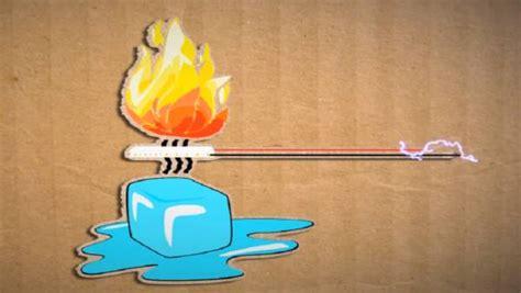 come si fa una candela come ricaricare uno smartphone con una candela
