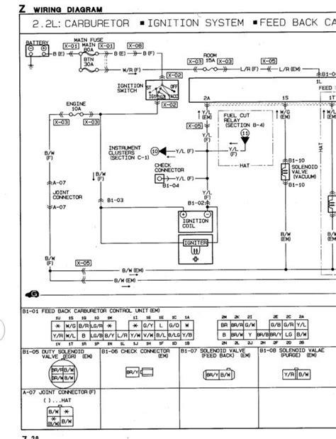 1987 mazda b2200 wiring diagram free picture b free