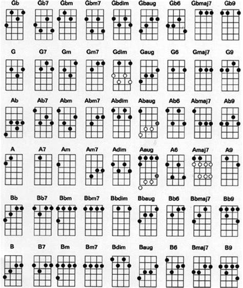 Kunci L Buat Gitar kunci gitar lengkap ukulele tutorial gitar lengkap