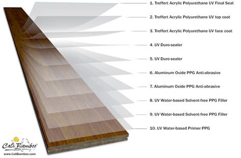 How Durable Is Bamboo Flooring by Bamboo Flooring Finish 10 Coat Durability Cali Bamboo