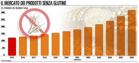 produttori alimenti senza glutine cibi senza glutine mercato da 4 miliardi di dollari