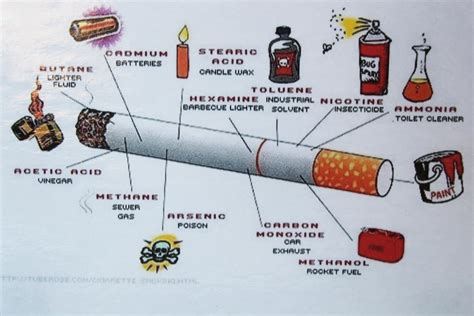 what s a pin whats in cigarettes on