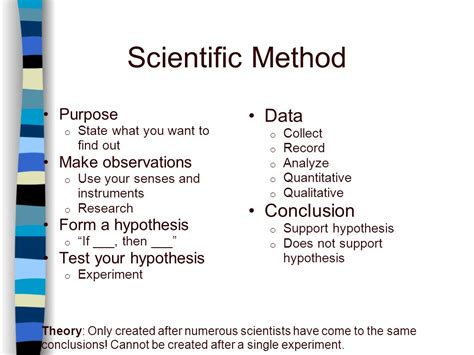 when does a s purpose come out scientific method ppt