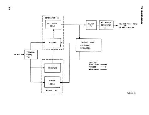 solar inverter block diagram www imgkid the image