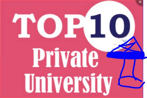 Mba Cost In Aiub by Top 10 Ranking In Bangladesh Top 10