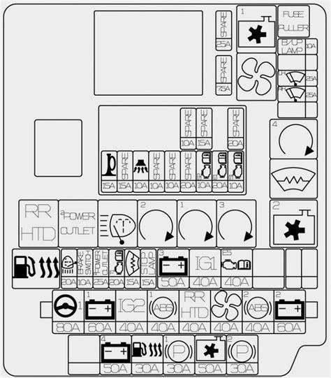 kia carens fuse box wiring diagram with description
