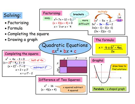 brother printable area quadratics gif 1 650 215 1 275 pixels high school math
