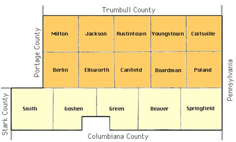 Mahoning County Records Mahoning County Ohgenweb Project Mahoning County Township Map