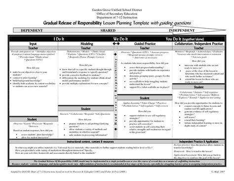 Gradual Release Model Lesson Plan Template Un Mission Resume And