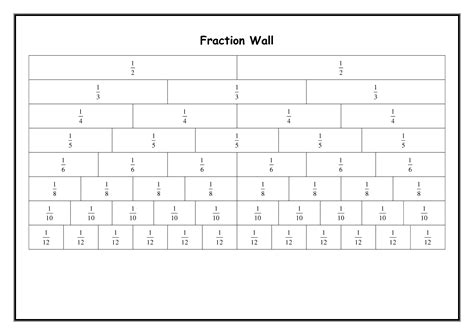 printable equivalent fraction number line equivalent fractions and number lines worksheets decimal