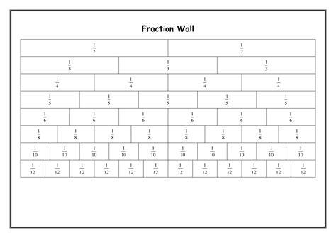 printable blank fraction number line 5 best images of free printable fraction number line