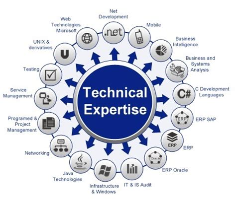 List Of Job Skills For Resume by What Does The Term Technical Expertise Mean Quora