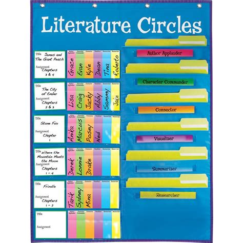 theme in literature quotes quotes about theme in literature quotesgram