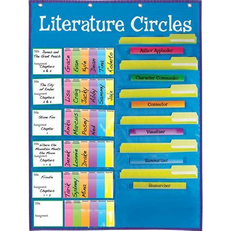 theme literature circle literature circles pocket chart