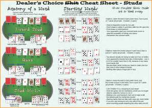 texas hold em cheat sheet letter format mail