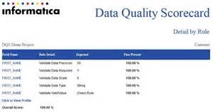 quality assurance metrics template data quality scorecard exles pictures inspirational