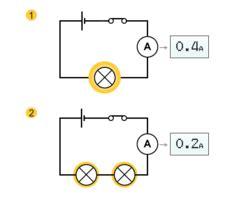 resistor quizlet ch 13 3 electricity current voltage resistance flashcards quizlet