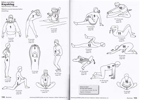 canoes exercise common sea kayaking injuries muscles and joints kayak