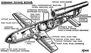 doodlebug v1 flying bomb stopped play spennymoor today