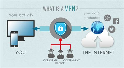 How To Find Other Peoples Ip Best Vpn Services For 2017 Review Of Vpn Features And