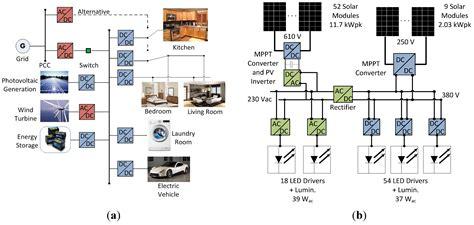 xantrex ac wiring diagram ac assembly diagram wiring