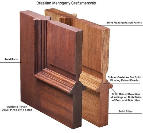 Exterior Wood Door Construction Affordable Front Doors