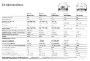 leaked 2010 mercedes e class w212 brochures with detailed specification sheets