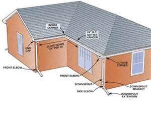 home dzine home improvement how to install gutters
