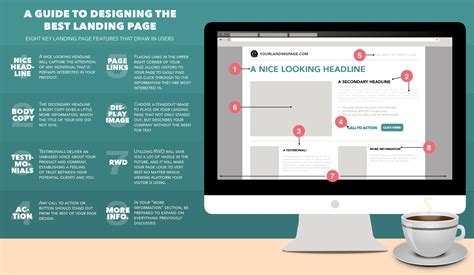 designing the landing page evocreative graphic