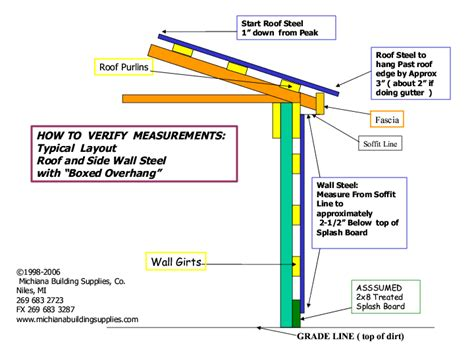 how to measure a house for siding help with measuring steel roofing and siding