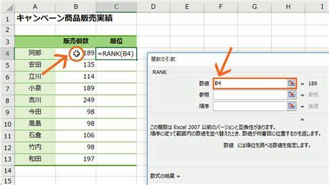Csudh Mba Ranking by 順位付けはrank関数 Rank Eq関数 Rank Avg関数 東京文久堂 東京文久堂