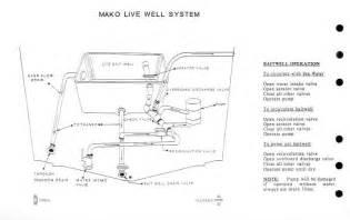 classicmako owners club inc overflow drain through transom