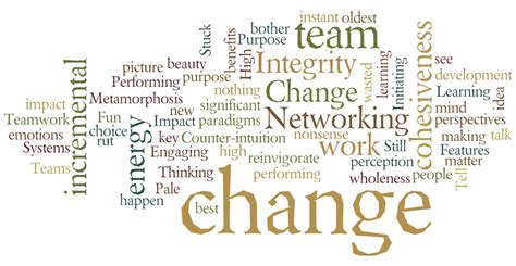 does new year date change new year s resolutions change academy networks