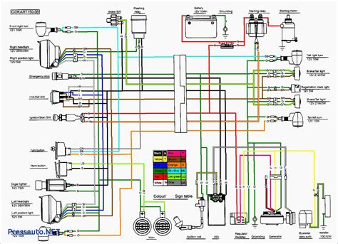 magneto cdi wiring diagram ls1 wiring diagram pdf cat c15