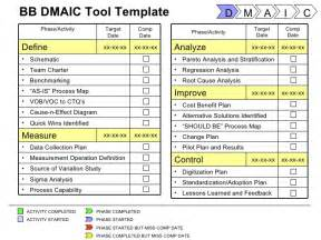 Lean Six Sigma Report Template Six Sigma Tools Project Templates
