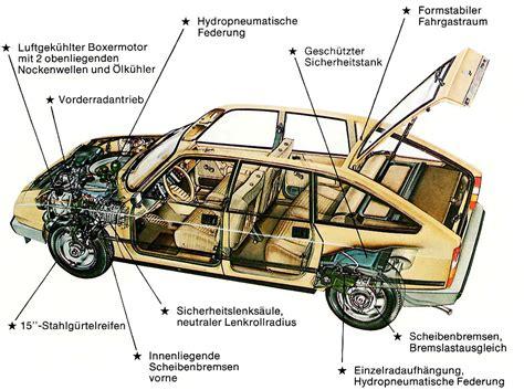 Auto Bezeichnung by Die Gs