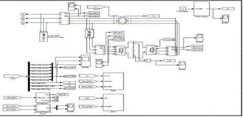 doubly fed induction generator in simulink fuzzy logic controller for doubly fed induction generator based wind energy conversion system