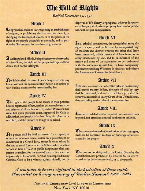 the final section of the constitution bill of rights 1791 worksheet answers deployday