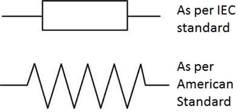 symbol of fixed resistor fixed resistor schematic symbol fixed free engine image for user manual