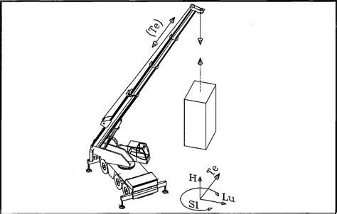 design effect weighting cranes mobile cranes