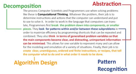 pattern recognition education computer science education week computational thinking