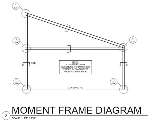 design moment frame exle moment frame diagram evstudio architect engineer denver