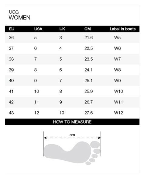 shoe size chart ugg boots uggs boots size chart