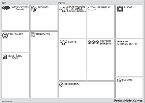 template project model canvas plathanus consultoria e gest 227 o