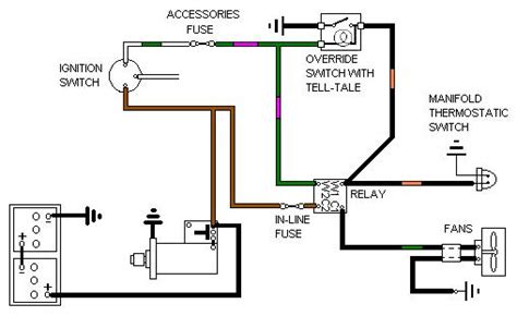 kenlowe fan wiring diagram wiring diagram 2018