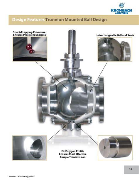 krombach armaturen metal seated valves krombach armaturen