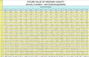 annuityf ordinary annuity and annuity due
