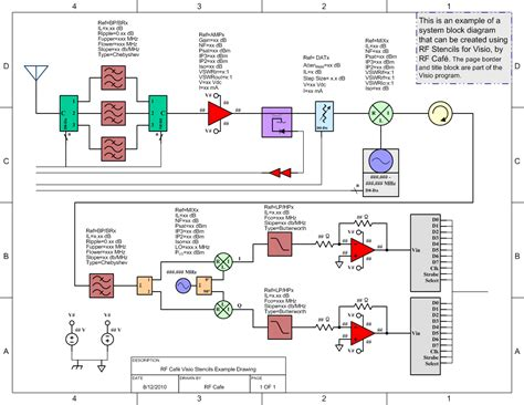 hvac visio stencils i wiring diagram free schematic alternator schematic