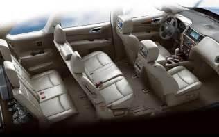 Used Car Dealers Dubai Sharjah 2018 Nissan Pathfinder In The Uae 9 Drive Arabia